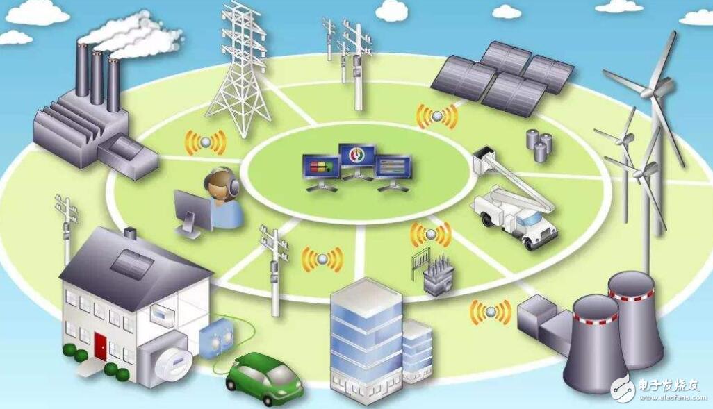 智能电网在国外的发展