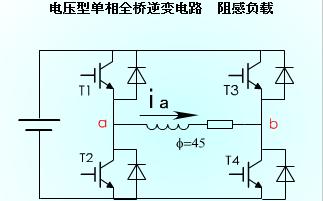 电压型单相全桥逆变电路阻感负载电路运行和仿真的视频