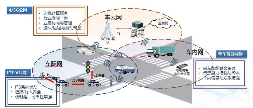 大唐移动正式宣布基于3GPP Release 1...