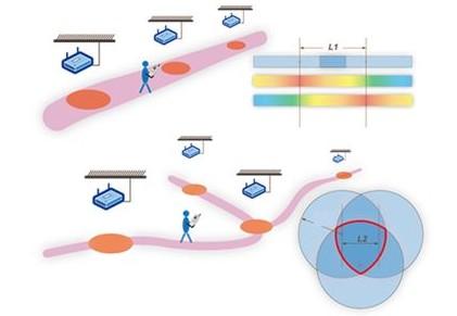 移动定位技术的研究与应用