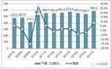 全球PCB行业稳健增长 中国PCB产业将增速高于...