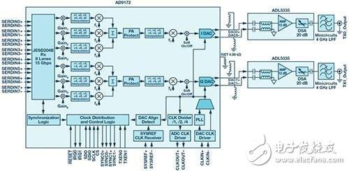 5G基站无线电架构变革时期,多频段无线电与频谱怎么发展
