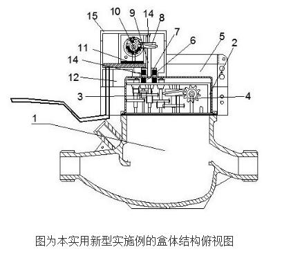 可拆式远传水表的原理及设计