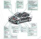 大功率汽车控制单元模块的详细资料讲解分析