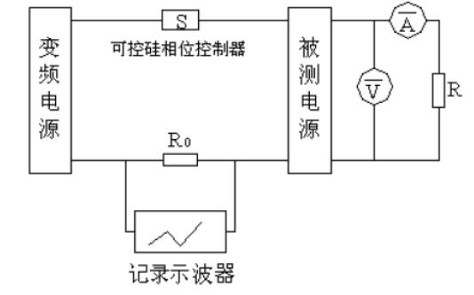 开关电源检测标准详细资料说明