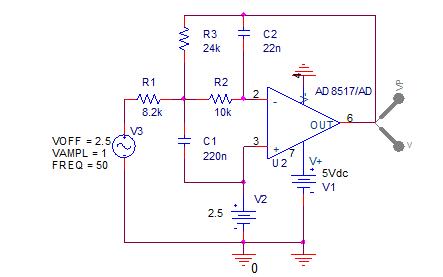 matlab求解二阶滤波器元器件参数和参考程序及滤波器与控制器的介绍