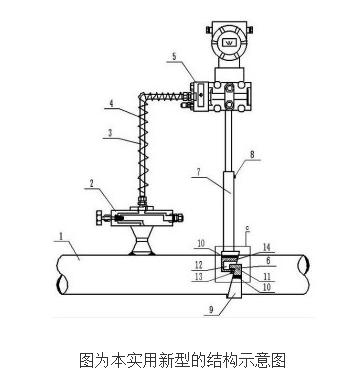 恒温隔膜式压力变送器的原理及设计