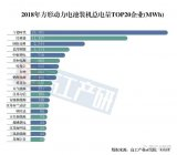 方形动力电池排名前二十的企业名单及每家企业的装机电量