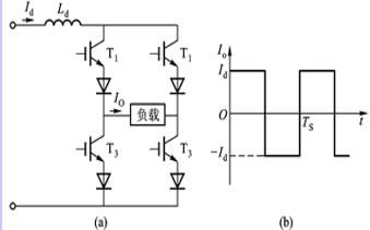 逆变器的原理和详细资料概述