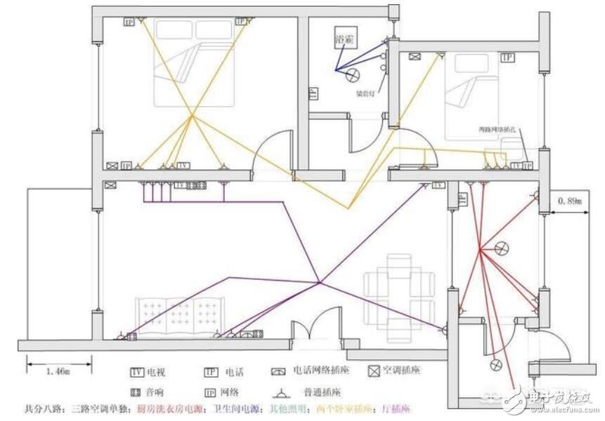室内电路图怎么画
