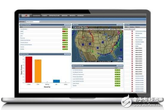 10个最佳局域网监控工具值得收藏