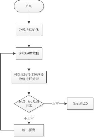 新建 Microsoft Visio 绘图 (3).jpg