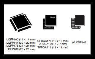 STM32F427xx和STM32F429xx微控制器的详细资料概述