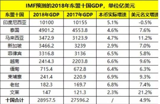 全球变压器市场继续保持高增长中国是最重要的驱动力