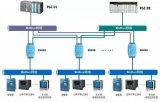 PLC与多台变频器的MODBUS/RTU通信方案