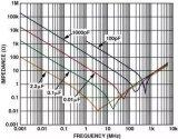 从实践的角度来探讨高速电路的布线问题