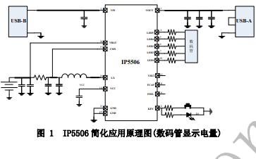 IP5506多功能移动电源管理SOC芯片的数据手册免费下载