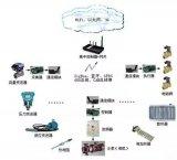 工业物联网有哪些关键技术和主要应用领域说明