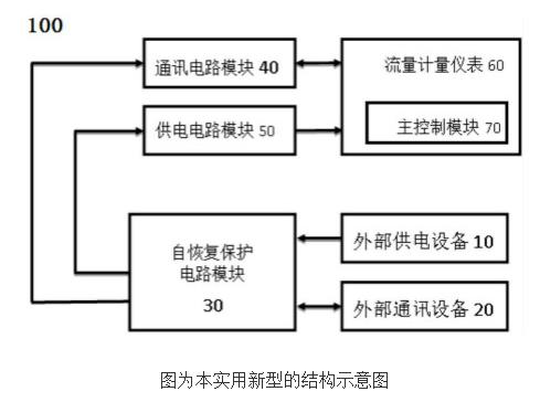 流量计量表的自恢复保护电路的原理及设计