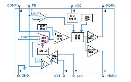 CRE8365同步降压型电源管理集成电路免费下载