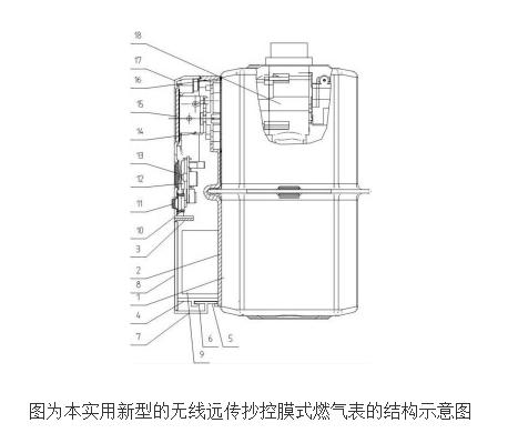 无线远传抄控膜式燃气表的原理及设计