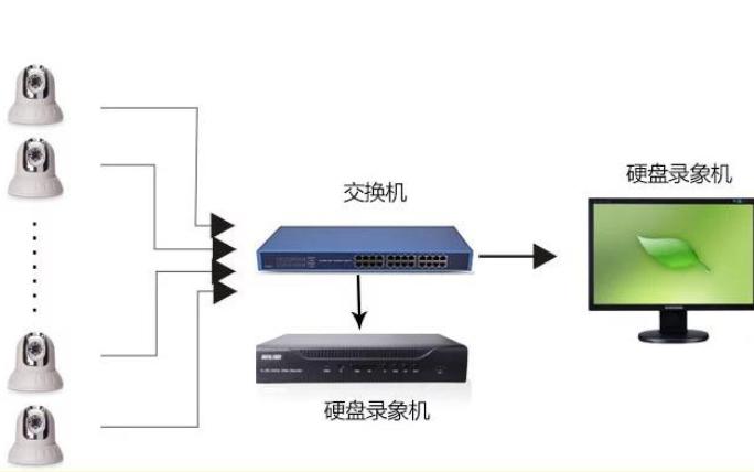 STM32407ZGT6网络摄像头TCP工程源代码资料免费下载