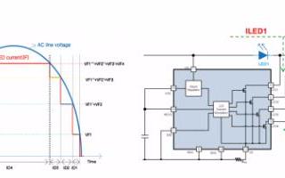 PCB设计中模拟电路和数字电路布线时的异同