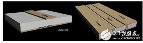 在使用微带线或接地共面波导传输线时PCB材料的选...