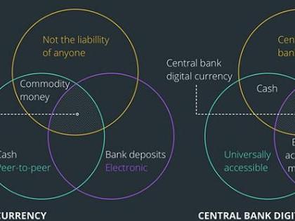 全球数字货币及加密货币深度分析