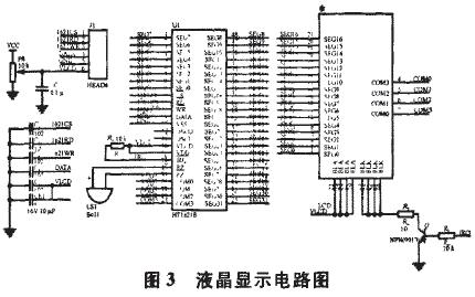 如何使用AVR单片机为核心设计行车空调控制器的资料概述