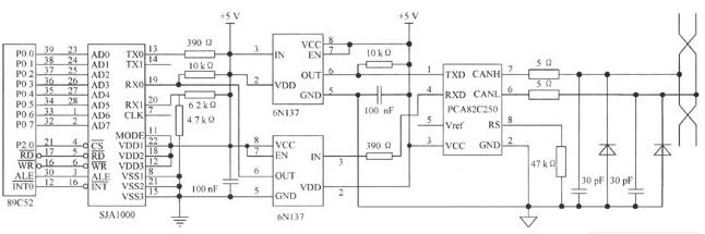 CAN总线通信系统的研究与设计
