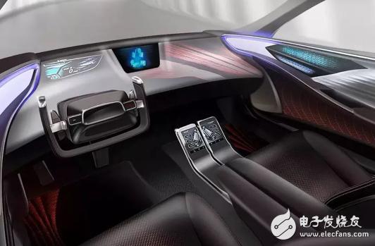 CES 2019上的汽车黑科技盘点 丰田纺织发布智能座舱