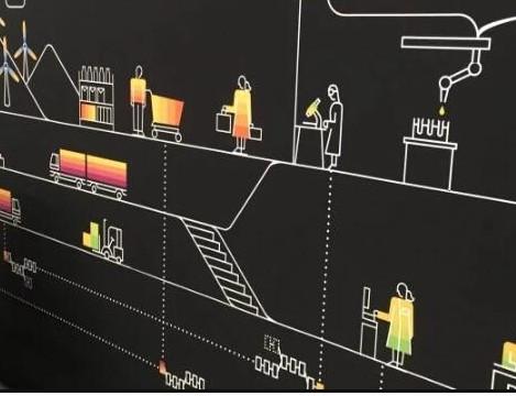 SAP计划将该区块链技术应用于农业供应链