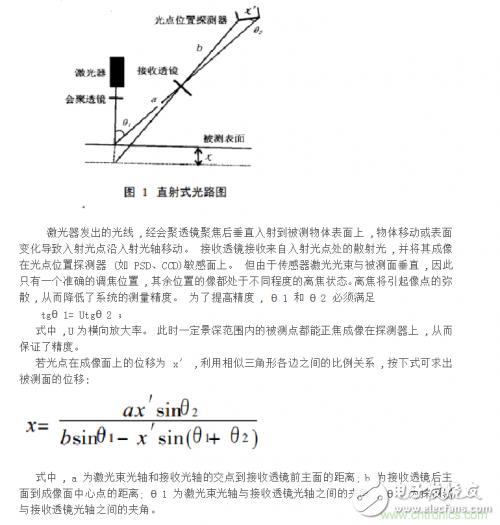 激光位移传感器的激光三角测量法原理和回波分析原理