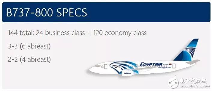 目前正在为埃航服务的飞机有哪些