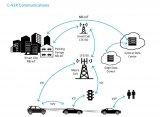 高通蜂窩車聯網參考設計核心部件——Qorvo行業領先前端模塊大揭秘