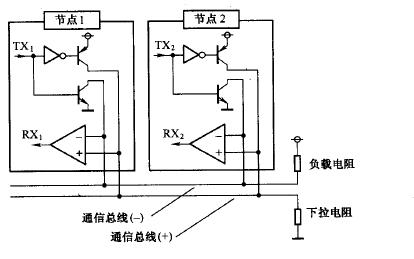 汽车电脑控制区域网数据总线的组成和原理及故障维修方法概述