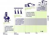 工业互联网该如何助力中国制造业转型