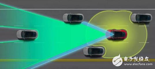 2019年L2级别自动驾驶将面临爆发和更为激烈的市场竞争