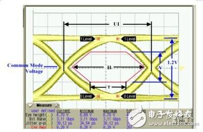 FPGA器件在游戏控制台设计中的应用
