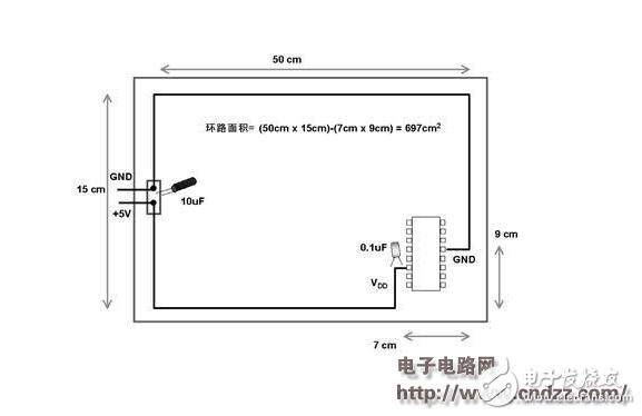 PCB龙8国际娱乐网站模拟布线和数字布线的区别及相似之处