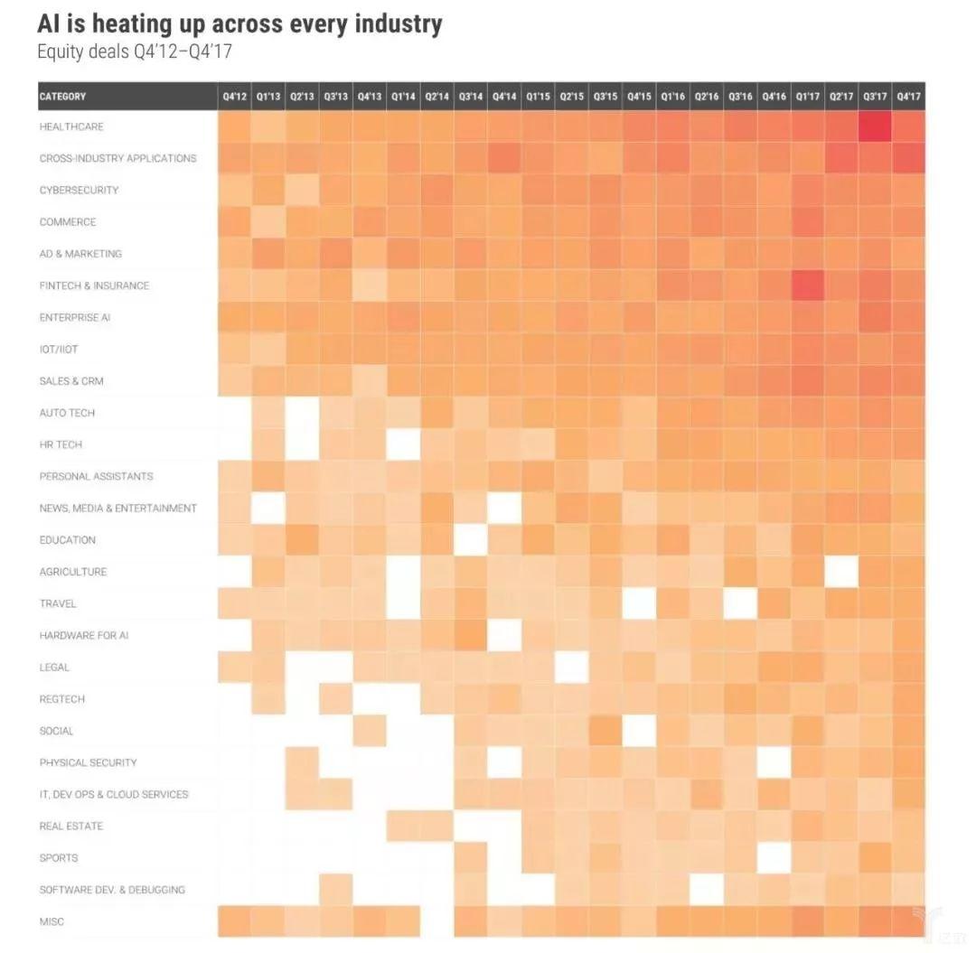 亚博2018年AI领域最值得关注的前沿发展趋势