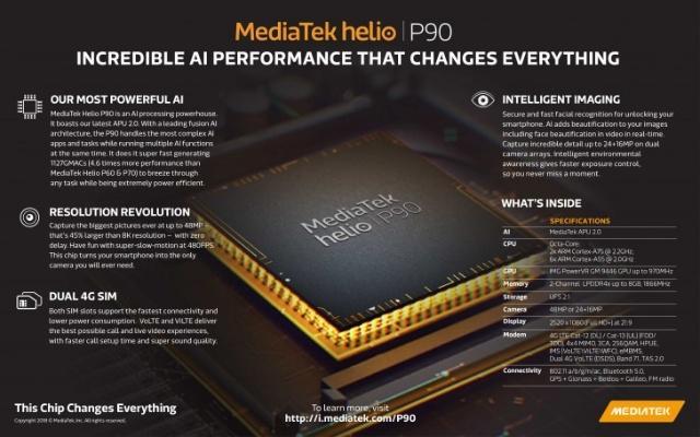 联发科发布Helio P90芯片 AI算力和CPU性能提升