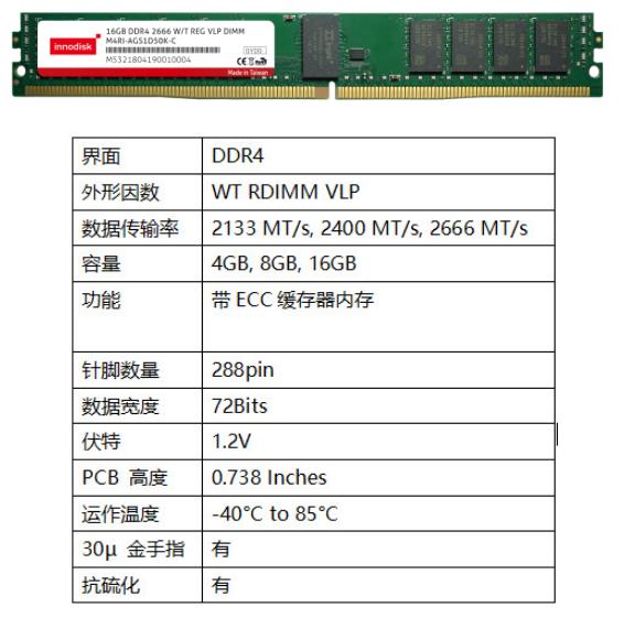 宜鼎推出最新的2666高速宽温DDR4 VLP RDIMM 针对服务器存储高度优化