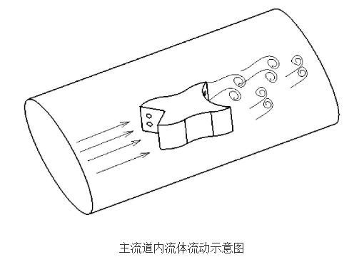 具有涡街加强能力的仿生型电磁式涡街流量计的原理及设计