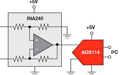 如何进行电流检测放大器使用,以达到电压提升到可用水平?