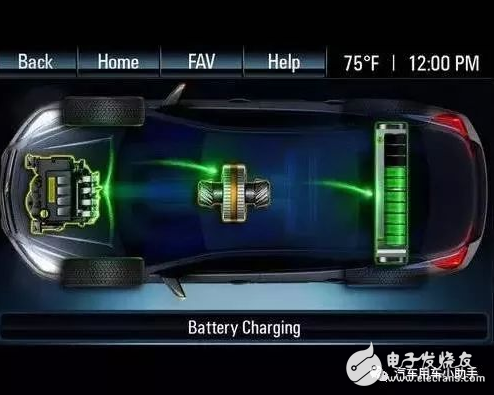 电动汽车的刹车系统跟普通汽车的有什么不同 本文告诉你答案