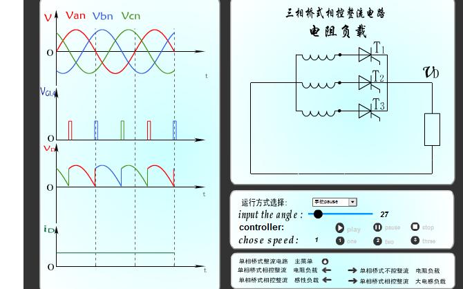 三相半波整流电路的运行仿真视频介绍
