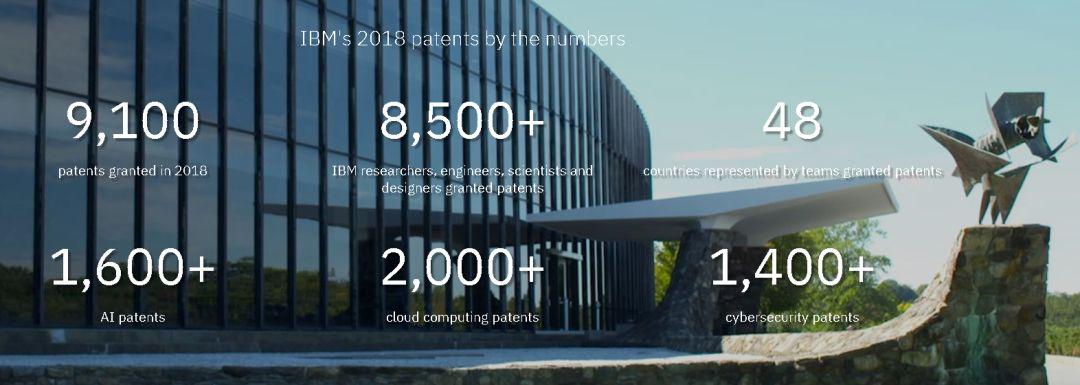 亚博IBM连续26年蝉联美国专利榜首位