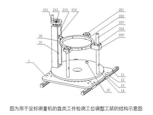 用于坐标测量机的盘类工件检测工位调整工装